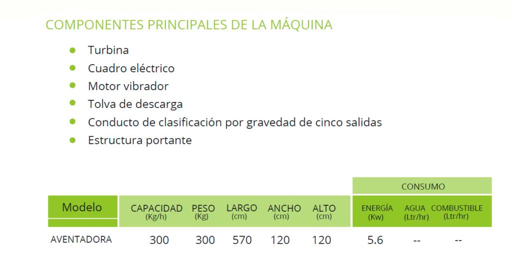maquina-aventadora-pistachos-datos-tecnicos