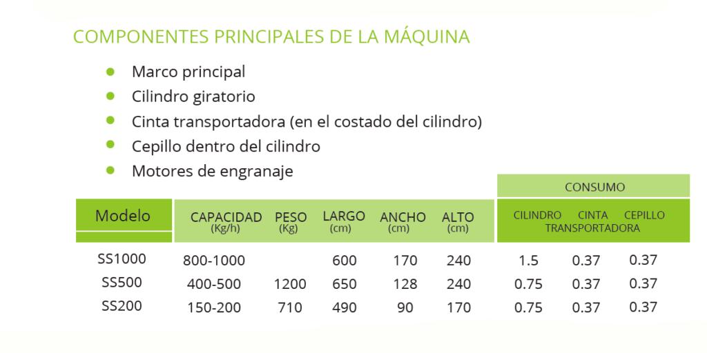 maquina-separadora-pistachos-abiertos-cerrados-datos-tecnicos