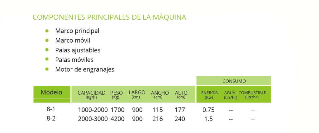secadora-final-de-pistachos-datos-tecnicos